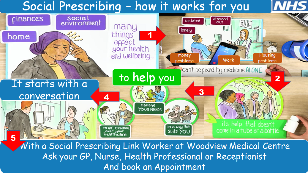 What is social prescribing